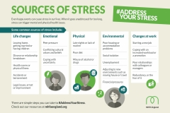Sources-of-stress